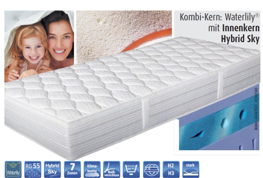 Keno Kent Matratzen, Innviertel, Oberösterreich, Chwala